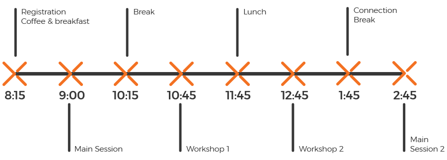 XChange conference schedule